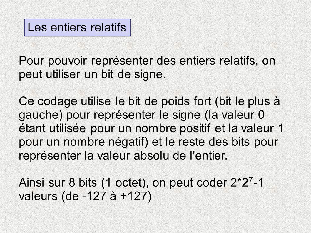 Pour pouvoir représenter des entiers relatifs, on peut utiliser un bit de signe. Ce codage utilise le bit de poids fort (bit le plus à gauche) pour re