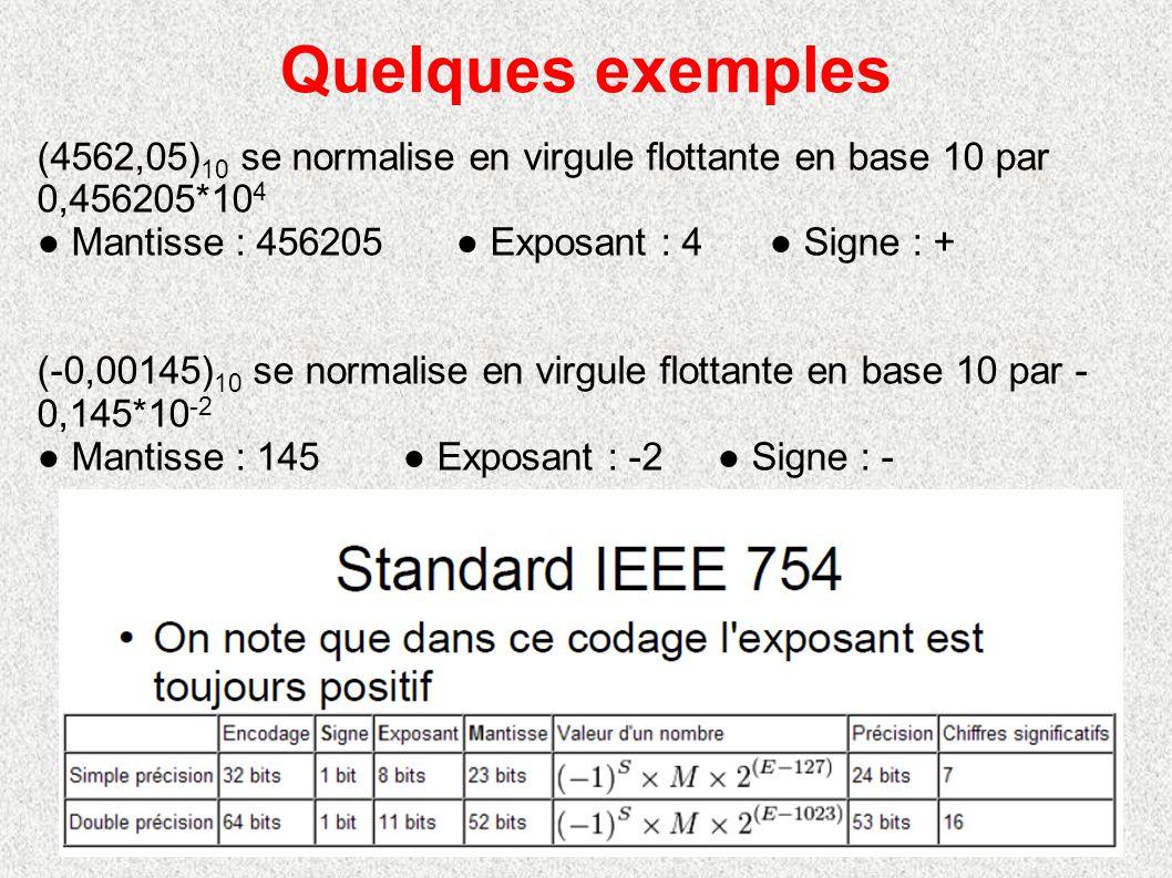 (4562,05) 10 se normalise en virgule flottante en base 10 par 0,456205*10 4 ● Mantisse : 456205 ● Exposant : 4 ● Signe : + (-0,00145) 10 se normalise