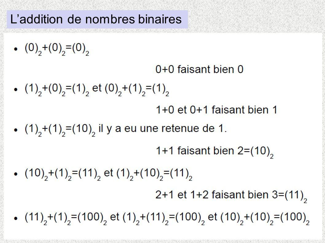 L'addition de nombres binaires Le principe général est le même que pour l'addition de nombres dans n'importe quelle base B.