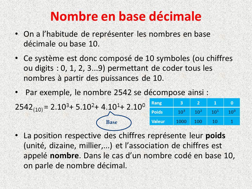 Nombre en base décimale On a l'habitude de représenter les nombres en base décimale ou base 10. Ce système est donc composé de 10 symboles (ou chiffre