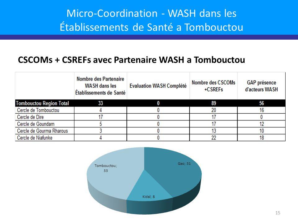 Micro-Coordination - WASH dans les Établissements de Santé a Tombouctou CSCOMs + CSREFs avec Partenaire WASH a Tombouctou 15