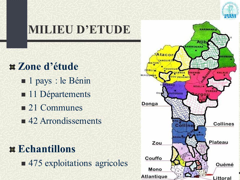 Zone d'étude 1 pays : le Bénin 11 Départements 21 Communes 42 Arrondissements Echantillons 475 exploitations agricoles MILIEU D'ETUDE