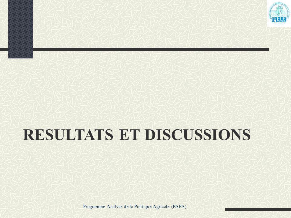 RESULTATS ET DISCUSSIONS Programme Analyse de la Politique Agricole (PAPA)