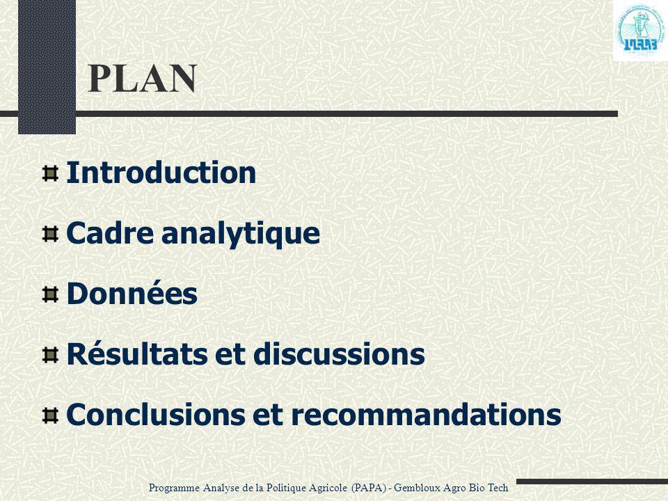 PLAN Introduction Cadre analytique Données Résultats et discussions Conclusions et recommandations Programme Analyse de la Politique Agricole (PAPA) -