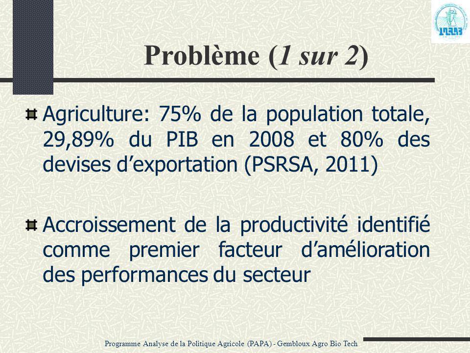 Problème (1 sur 2) Agriculture: 75% de la population totale, 29,89% du PIB en 2008 et 80% des devises d'exportation (PSRSA, 2011) Accroissement de la