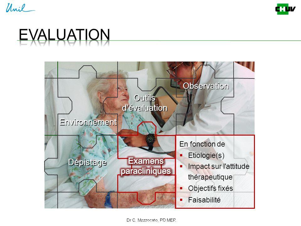 Dr C. Mazzocato, PD MER 12 C. Mazzocato Observation Environnement Outils d'évaluation Dépistage En fonction de  Etiologie(s)  Impact sur l'attitude