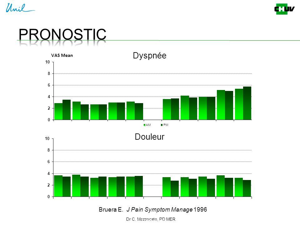 Dr C. Mazzocato, PD MER 5 C. Mazzocato Bruera E. J Pain Symptom Manage 1996