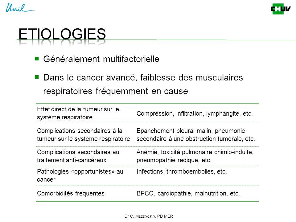 Dr C. Mazzocato, PD MER 6 C. Mazzocato Effet direct de la tumeur sur le système respiratoire Compression, infiltration, lymphangite, etc. Complication