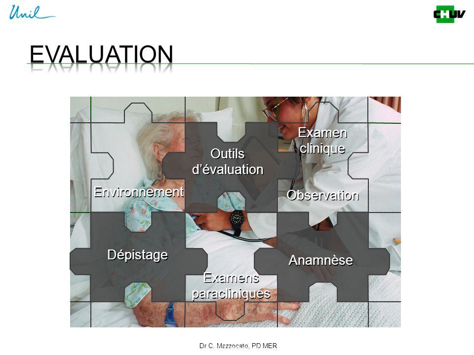 Dr C. Mazzocato, PD MER 7 C. Mazzocato Examen clinique Examen clinique Environnement Outils d'évaluation Dépistage Anamnèse Examens paracliniques Exam