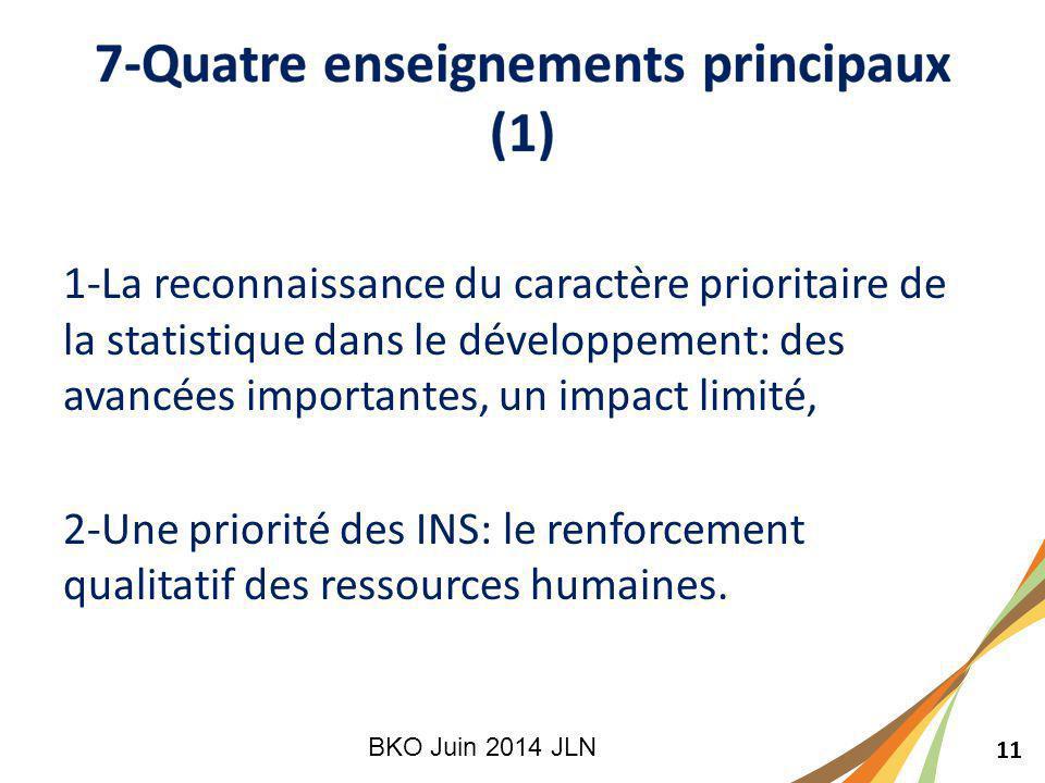 11 1-La reconnaissance du caractère prioritaire de la statistique dans le développement: des avancées importantes, un impact limité, 2-Une priorité des INS: le renforcement qualitatif des ressources humaines.