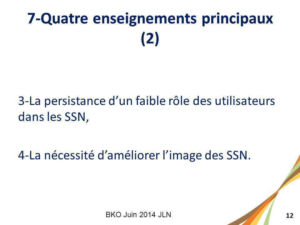 12 3-La persistance d'un faible rôle des utilisateurs dans les SSN, 4-La nécessité d'améliorer l'image des SSN.