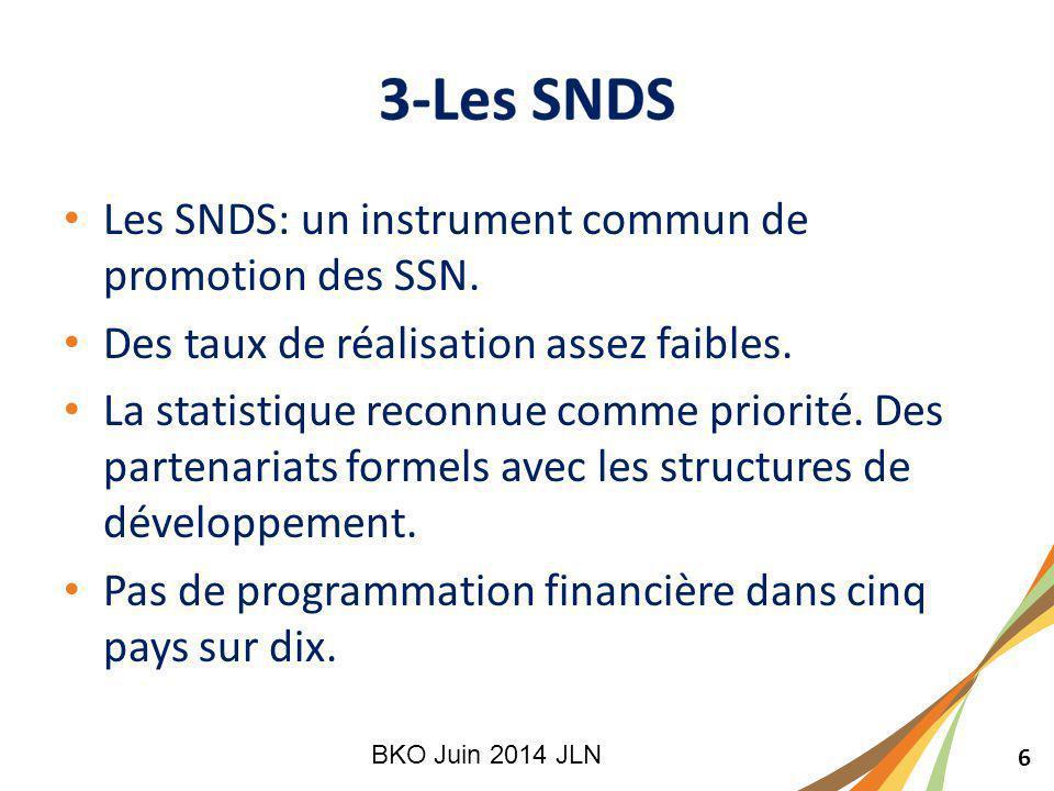 6 Les SNDS: un instrument commun de promotion des SSN.