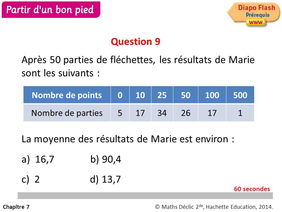 Après 50 parties de fléchettes, les résultats de Marie sont les suivants : La fréquence des parties à 10 points est : a)0,1 b) 17 c) 0,34 d) 0,17 Nomb