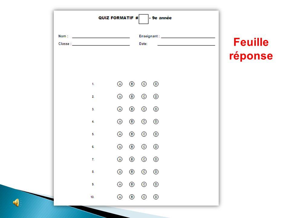 Exemple d'une question Écrit dans un langage facile à comprendre pour les élèves Résultat d'apprentissage fondamental Espace libre pour que les élèves