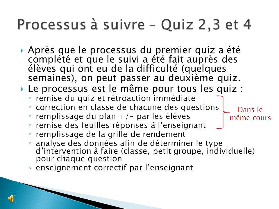 La bonne réponse est en bleu. Il est facile de constater que les questions 2 et 10 n'ont pas obtenu de résultats satisfaisants. L'enseignant devra fai
