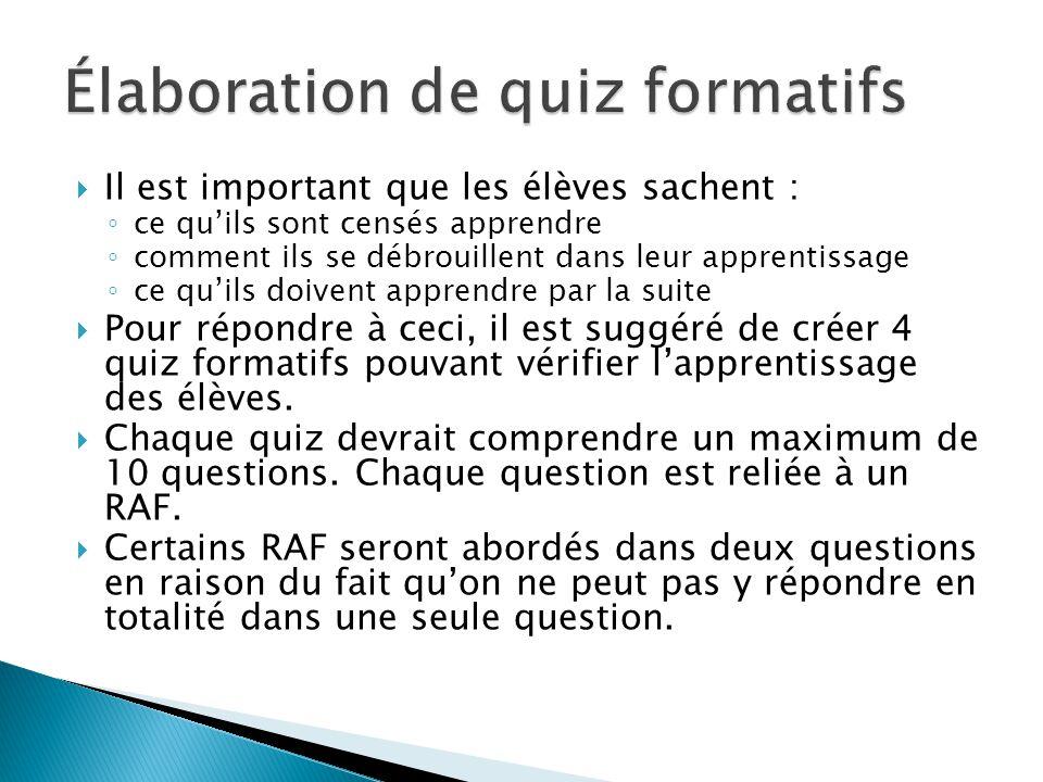 Résultats d'apprentissage fondamentaux (10 questions) Quiz 1 Quiz 2 Quiz 3 Quiz 4 Entrez les réponses des élèves (a, b, c, d).