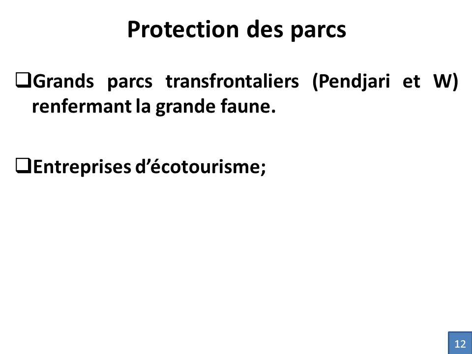 Protection des parcs  Grands parcs transfrontaliers (Pendjari et W) renfermant la grande faune.