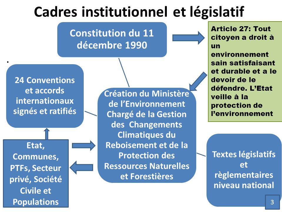 Cadres institutionnel et législatif.