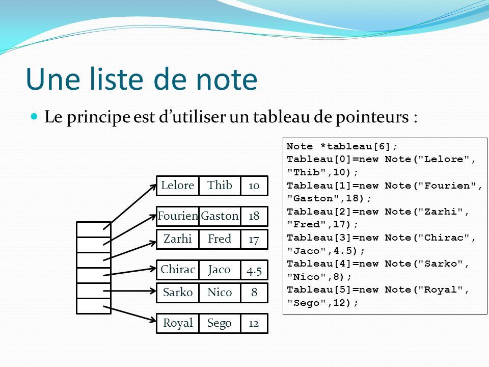 Une liste de note Le principe est d'utiliser un tableau de pointeurs : LeloreThib10 FourienGaston18 ZarhiFred17 ChiracJaco4.5 SarkoNico8 RoyalSego12 N