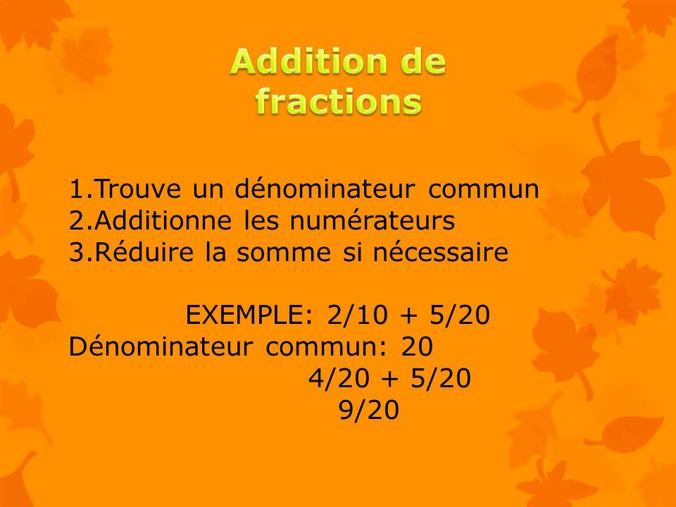 1.Trouve un dénominateur commun 2.Additionne les numérateurs 3.Réduire la somme si nécessaire EXEMPLE: 2/10 + 5/20 Dénominateur commun: 20 4/20 + 5/20 9/20
