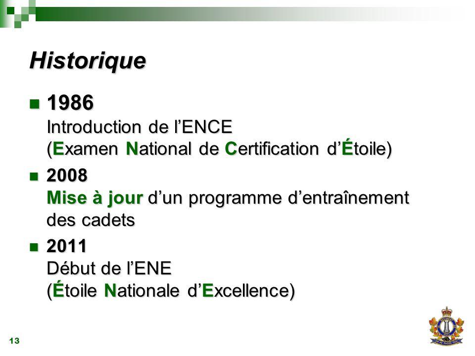 13 Historique 1986 Introduction de l'ENCE (Examen National de Certification d'Étoile) 1986 Introduction de l'ENCE (Examen National de Certification d'Étoile) 2008 Mise à jour d'un programme d'entraînement des cadets 2008 Mise à jour d'un programme d'entraînement des cadets 2011 Début de l'ENE (Étoile Nationale d'Excellence) 2011 Début de l'ENE (Étoile Nationale d'Excellence)