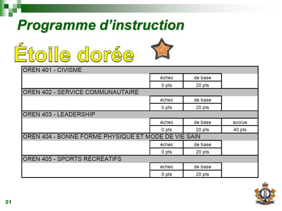 21 Programme d'instruction