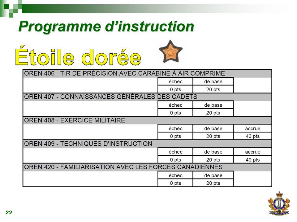 22 Programme d'instruction