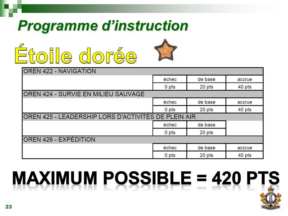 23 Programme d'instruction