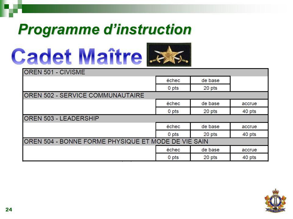 24 Programme d'instruction