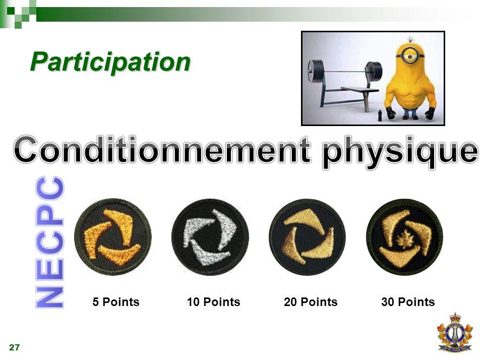 27 Participation 20 Points30 Points 5 Points 10 Points