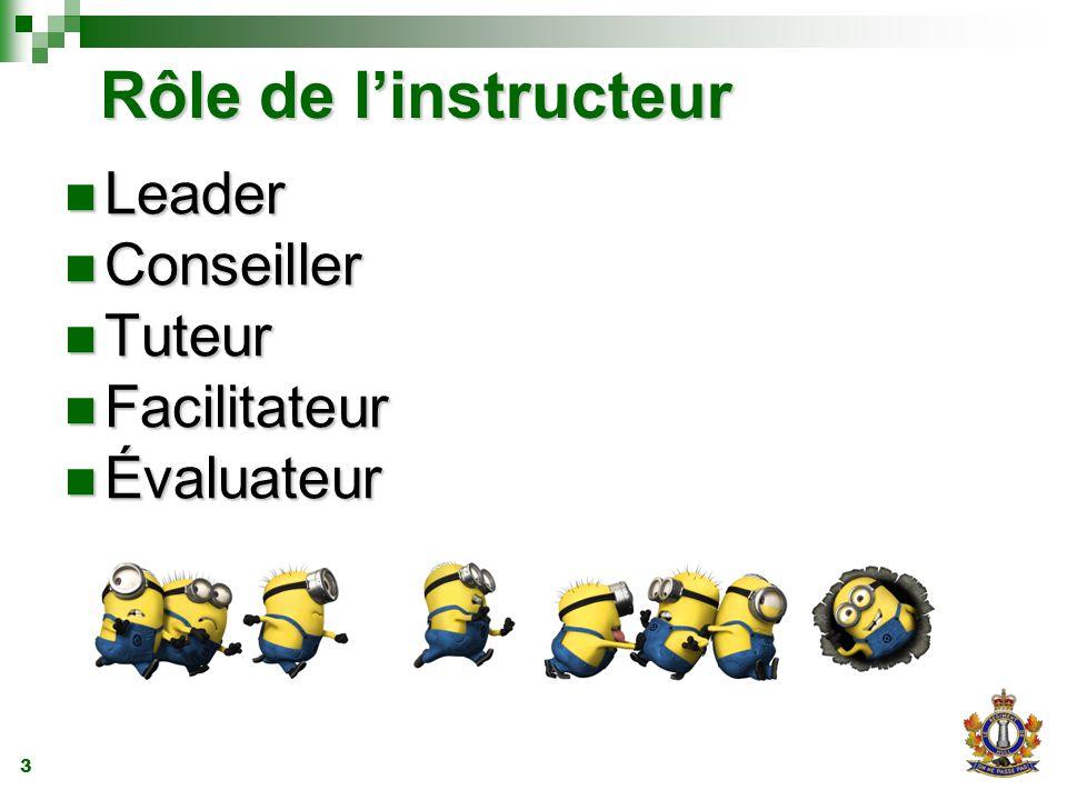 3 Rôle de l'instructeur Leader Leader Conseiller Conseiller Tuteur Tuteur Facilitateur Facilitateur Évaluateur Évaluateur