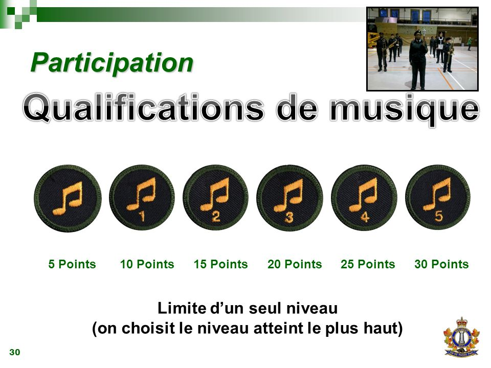 30 Participation Limite d'un seul niveau (on choisit le niveau atteint le plus haut) 30 Points20 Points10 Points15 Points5 Points25 Points