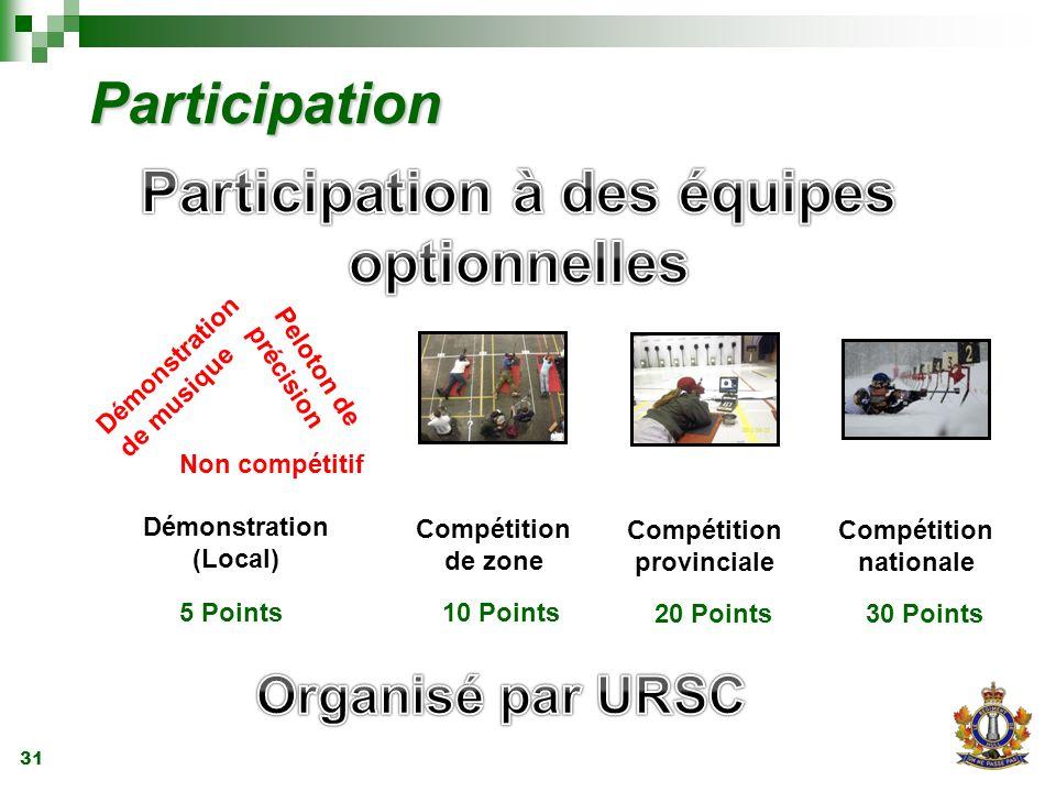 31 Participation Compétition nationale 30 Points Compétition provinciale 20 Points Compétition de zone 10 Points Peloton de précision Démonstration de musique Non compétitif Démonstration (Local) 5 Points