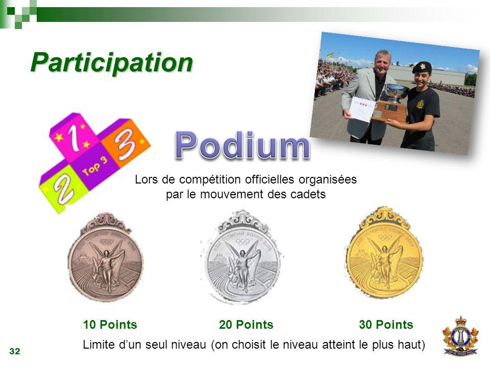 32 Participation Lors de compétition officielles organisées par le mouvement des cadets Limite d'un seul niveau (on choisit le niveau atteint le plus haut) 20 Points 10 Points 30 Points