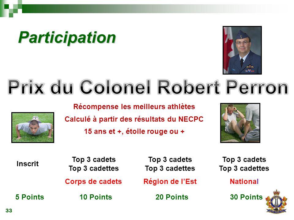 33 Participation Récompense les meilleurs athlètes Calculé à partir des résultats du NECPC 15 ans et +, étoile rouge ou + Top 3 cadets Top 3 cadettes National 30 Points Top 3 cadets Top 3 cadettes Corps de cadets 10 Points Inscrit 5 Points 20 Points Top 3 cadets Top 3 cadettes Région de l'Est
