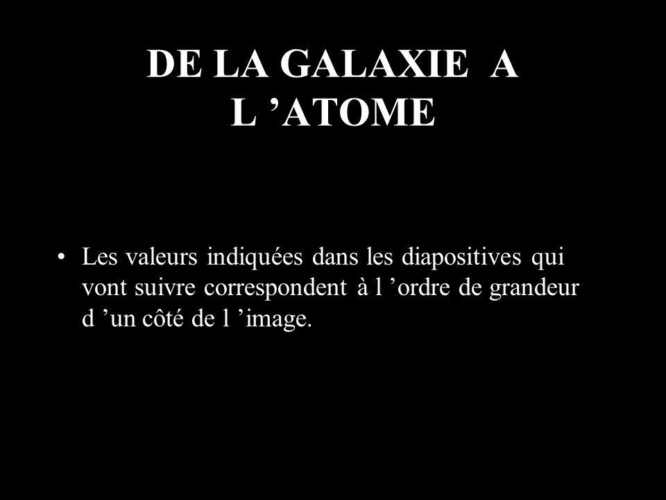 A 10 millions d 'années lumière de la voie lactée 10 23 m 10 millions d 'années lumière Remarque : 10 23 m et 10 millions d 'années lumière représentent le même ordre de grandeur, mais ne sont pas rigoureusement égales.