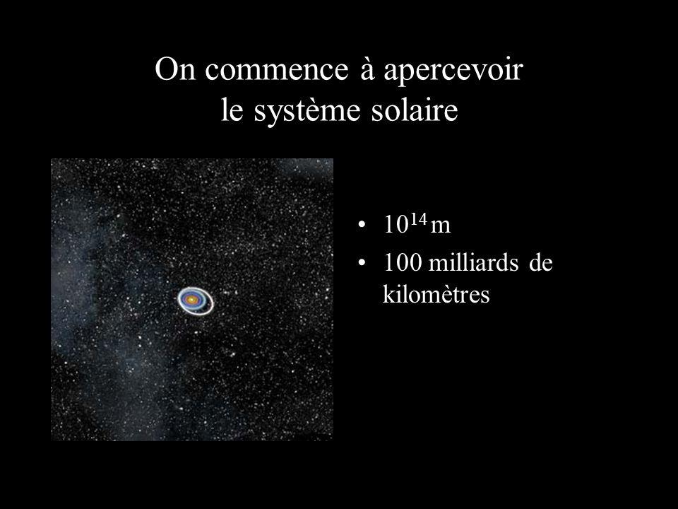 Notre système solaire 10 13 m 10 milliards de kilomètres