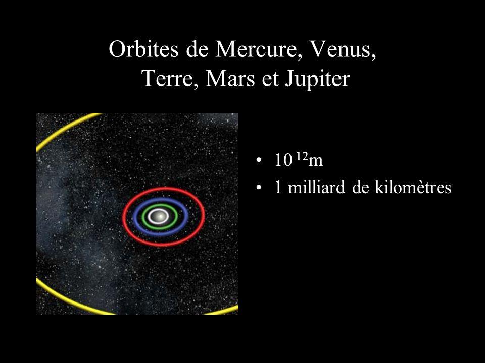 10 11 m 100 millions de kilomètres
