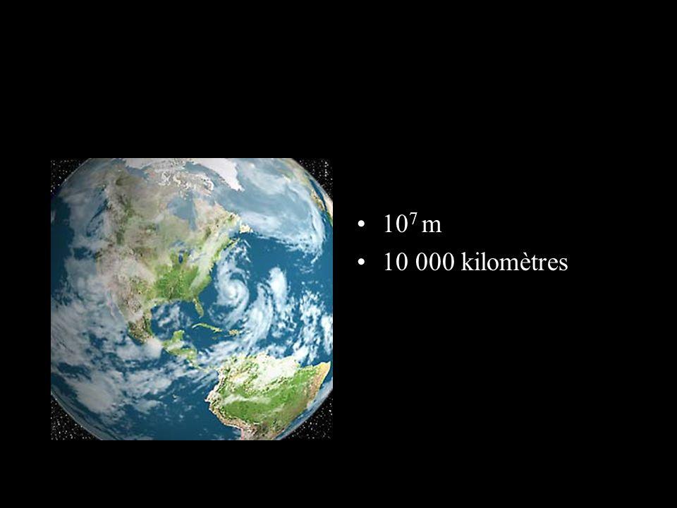 Le sud-est des États Unis (Floride) 10 6 m 1000 kilomètres