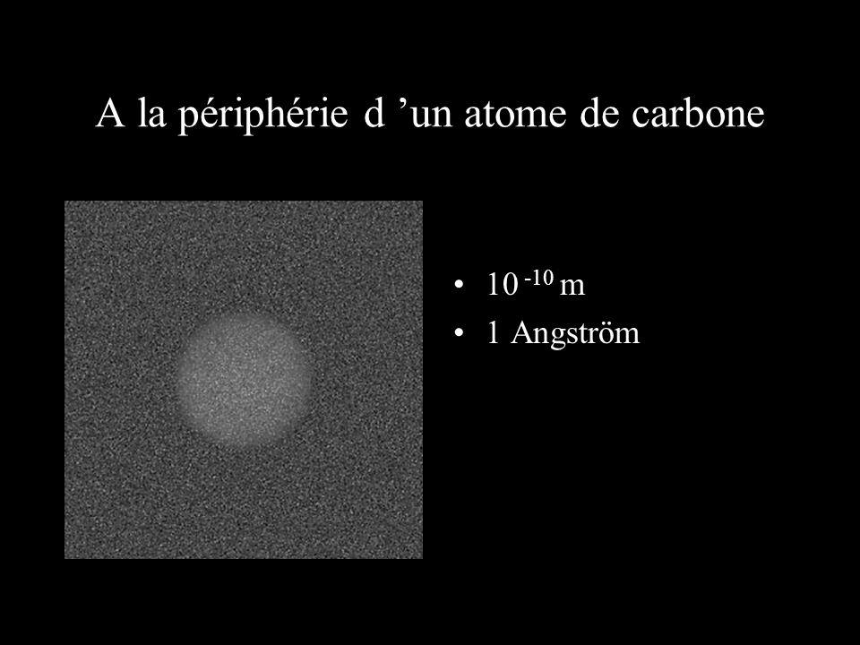 A l 'intérieur du nuage électronique 10 -11 m 10 picomètres