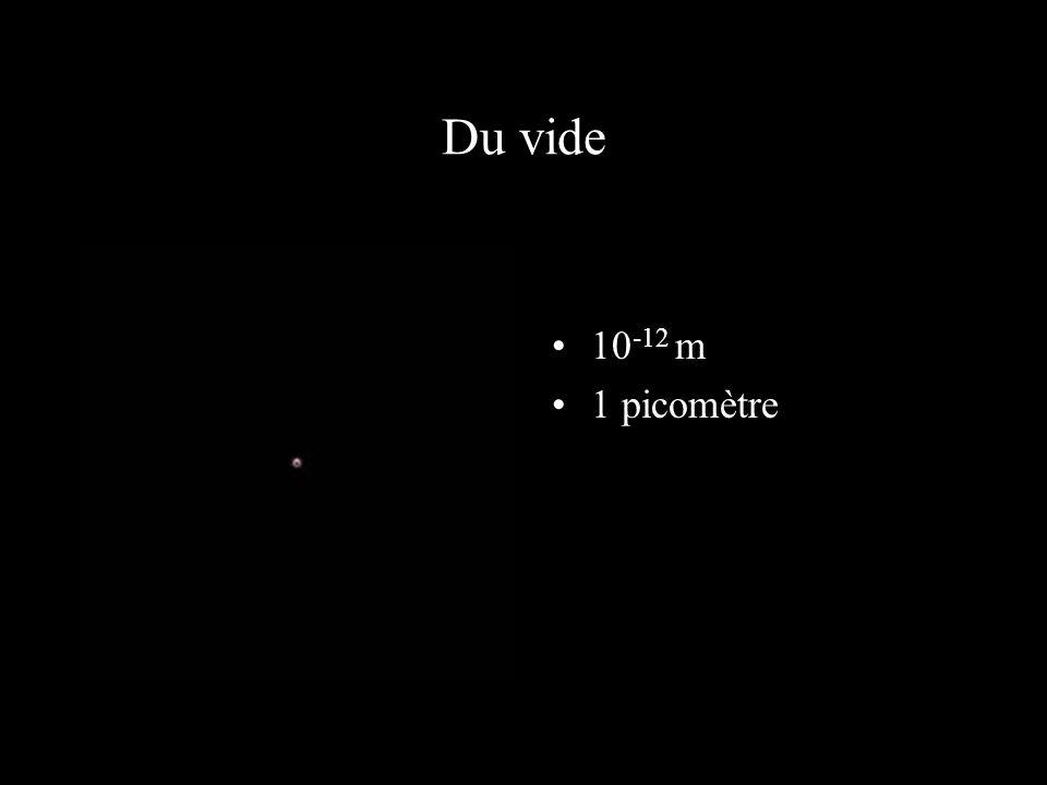 On commence à distinguer le noyau 10 -13 m 100 femtomètres