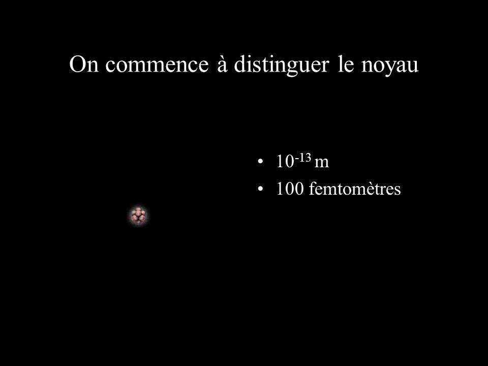 Le noyau de l 'atome de carbone 10 -14 m 10 femtomètres