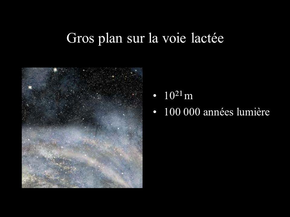 On commence à distinguer les étoiles en bordure de la voie lactée 10 20 m 10 000 années lumière