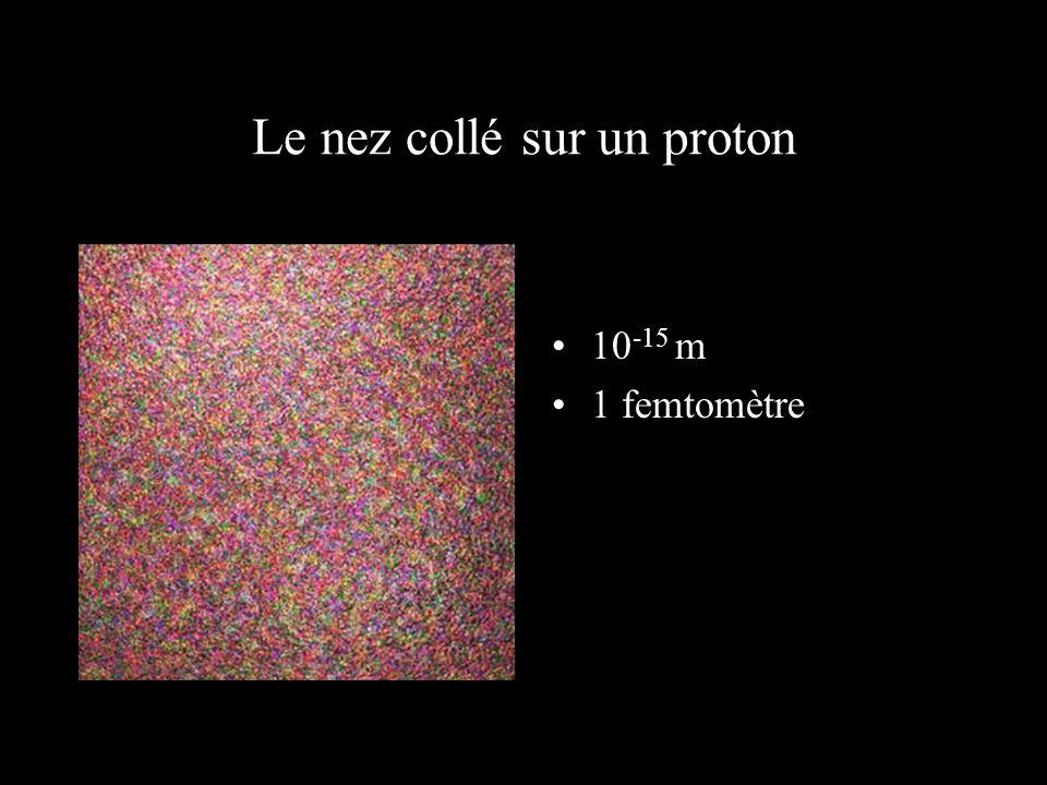 Le nez collé sur un proton 10 -15 m 1 femtomètre
