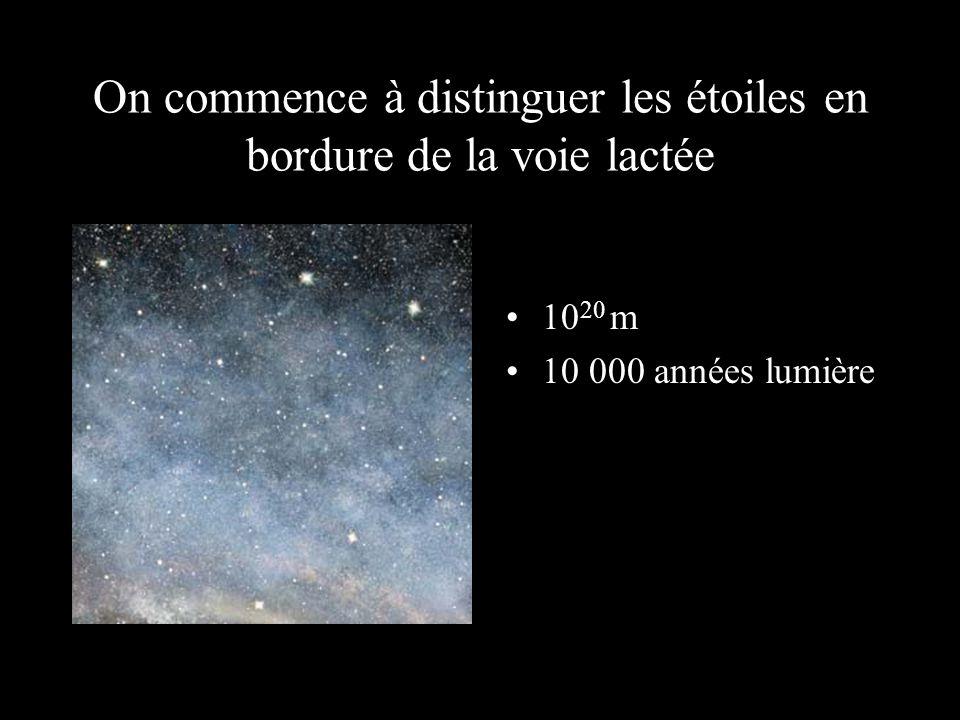 Des étoiles de notre galaxie 10 19 m 1000 années lumière