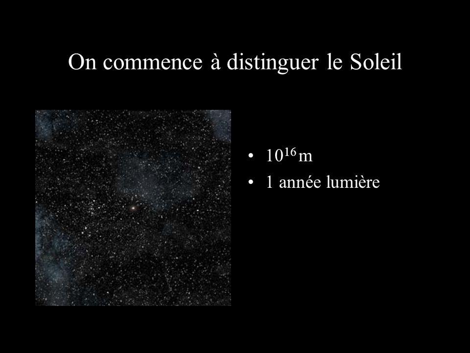 10 15 m 1000 milliards de kilomètres