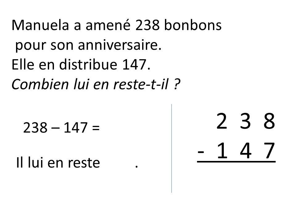 2 3 8 - 1 4 7 238 – 147 = Il lui en reste.Manuela a amené 238 bonbons pour son anniversaire.