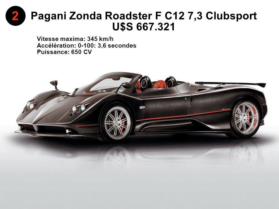 Pagani Zonda Roadster F C12 7,3 Clubsport Accélération: 0-100: 3,6 secondes Vitesse maxima: 345 km/h 2 U$S 667.321 Puissance: 650 CV