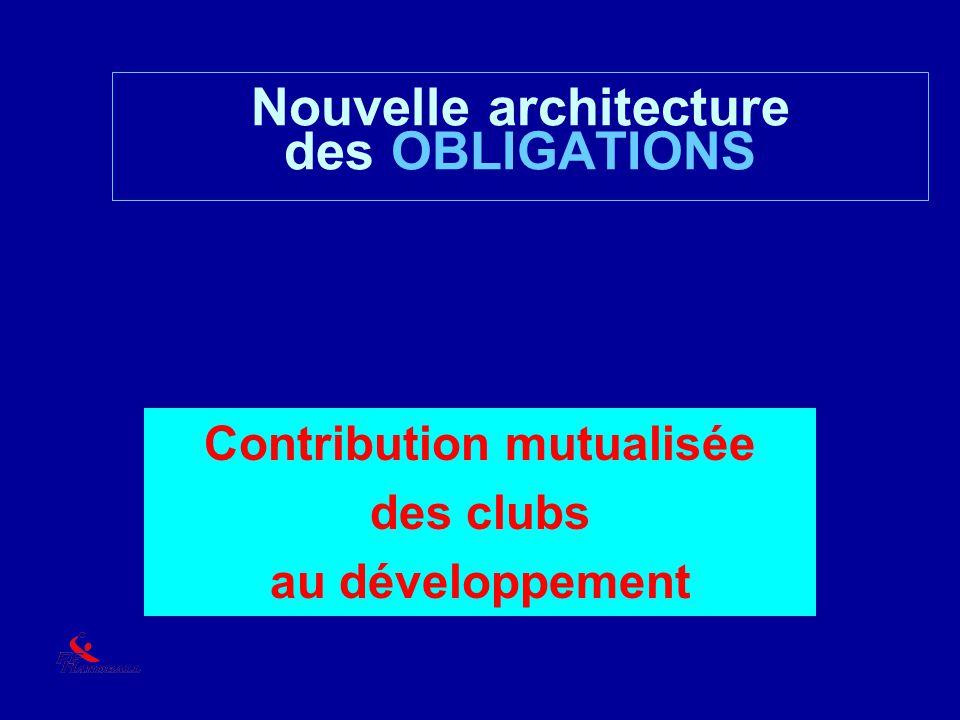 Contribution mutualisée des clubs au développement Nouvelle architecture des OBLIGATIONS