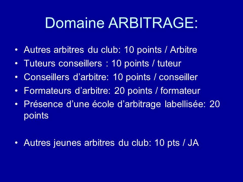 Domaine ARBITRAGE: Autres arbitres du club: 10 points / Arbitre Tuteurs conseillers : 10 points / tuteur Conseillers d'arbitre: 10 points / conseiller